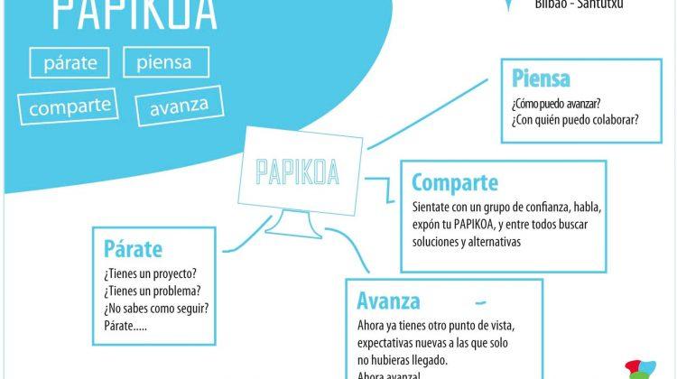 modelo_PAPIKOA_RGB