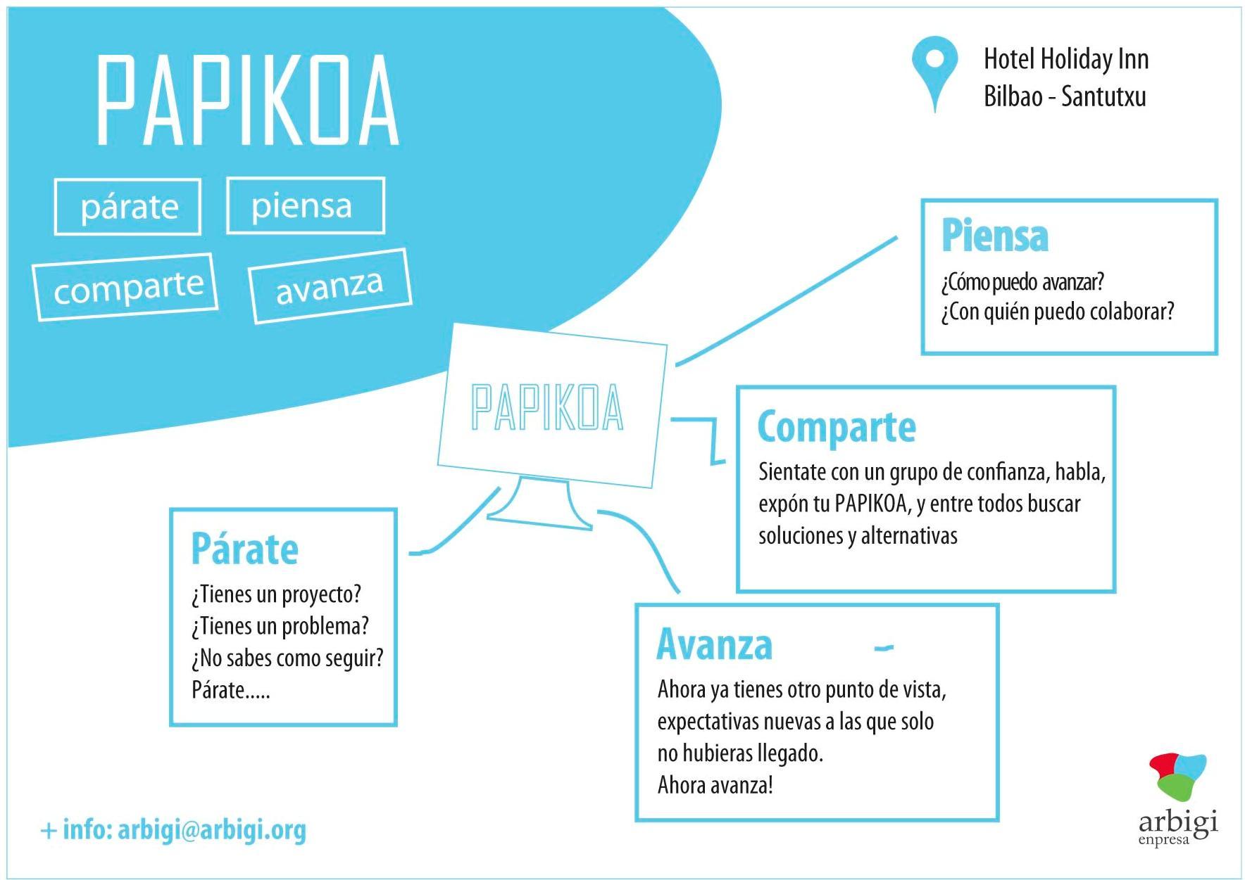 Papikoa – párate, piensa, comparte y avanza